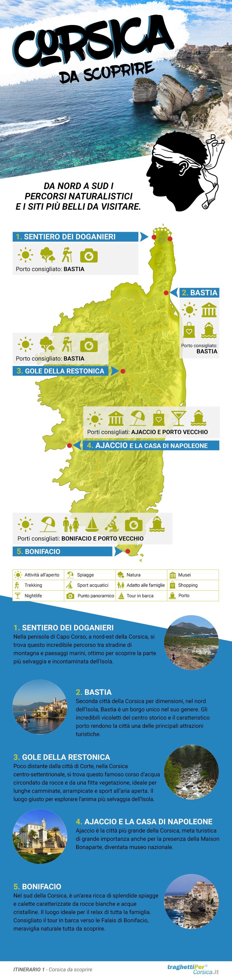 20170214_traghetti_proposta_infografica_corsica